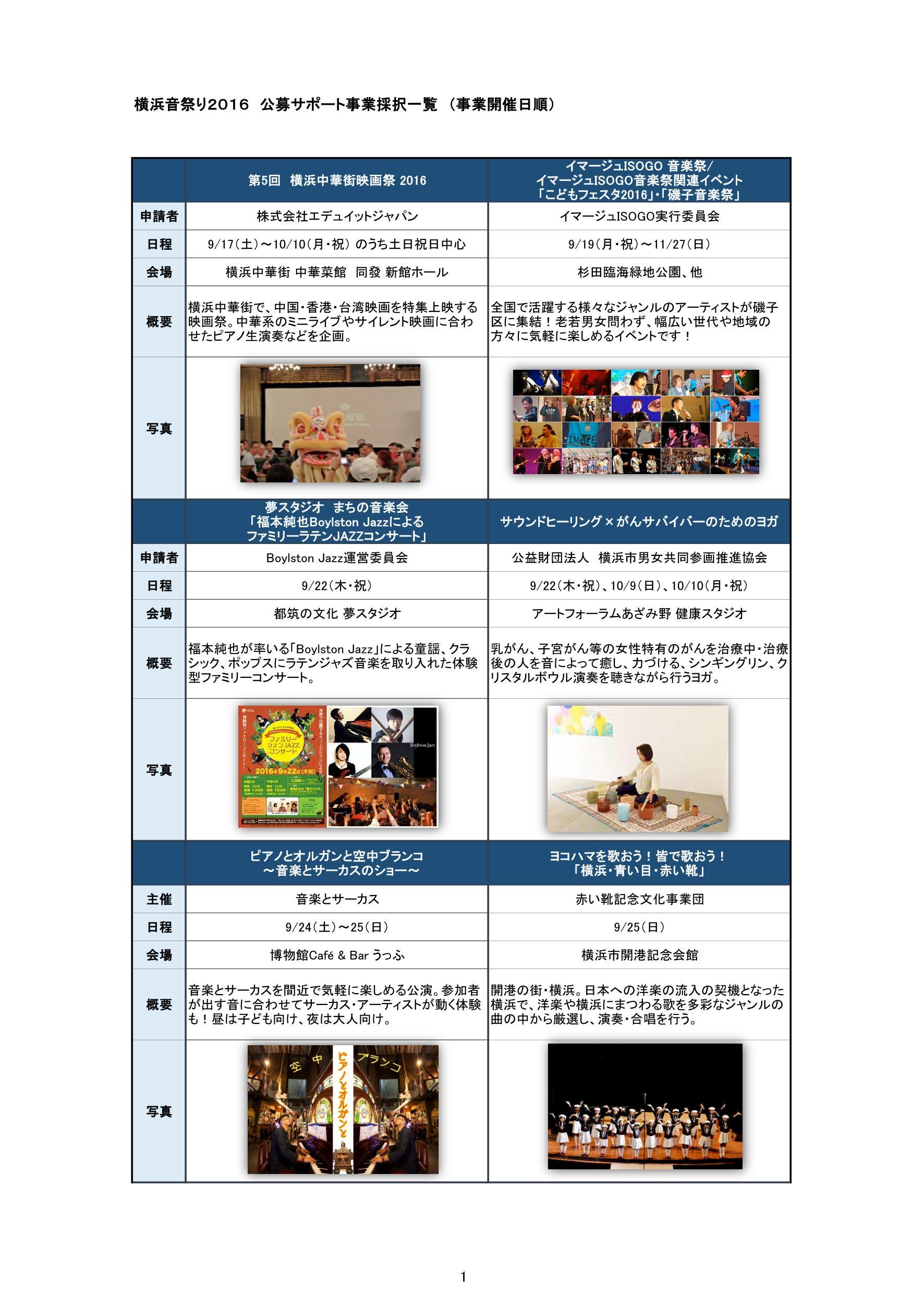 http://yokooto.jp/wp-content/uploads/2016/07/koubo1.jpg
