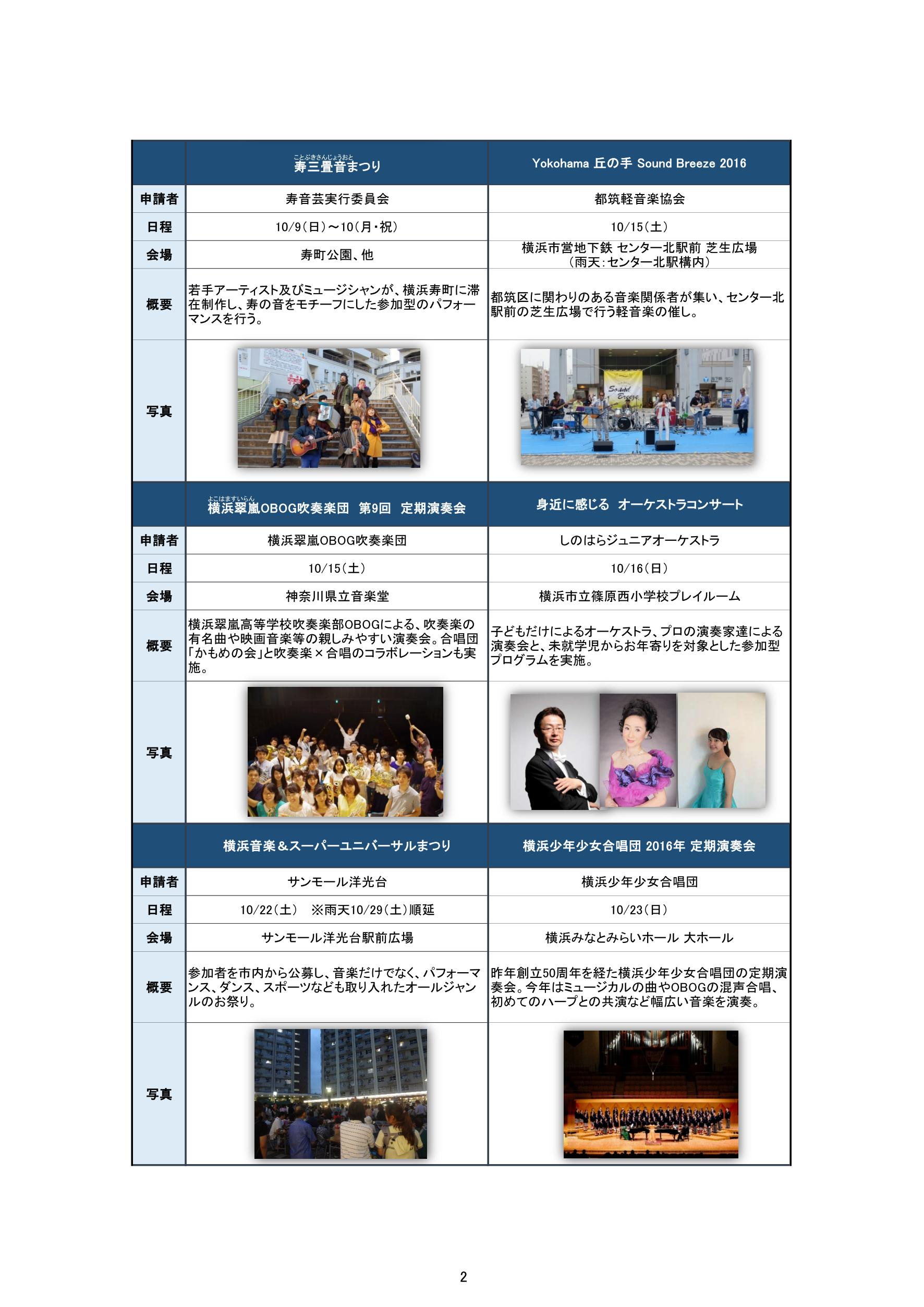 http://yokooto.jp/wp-content/uploads/2016/07/koubo2.jpg