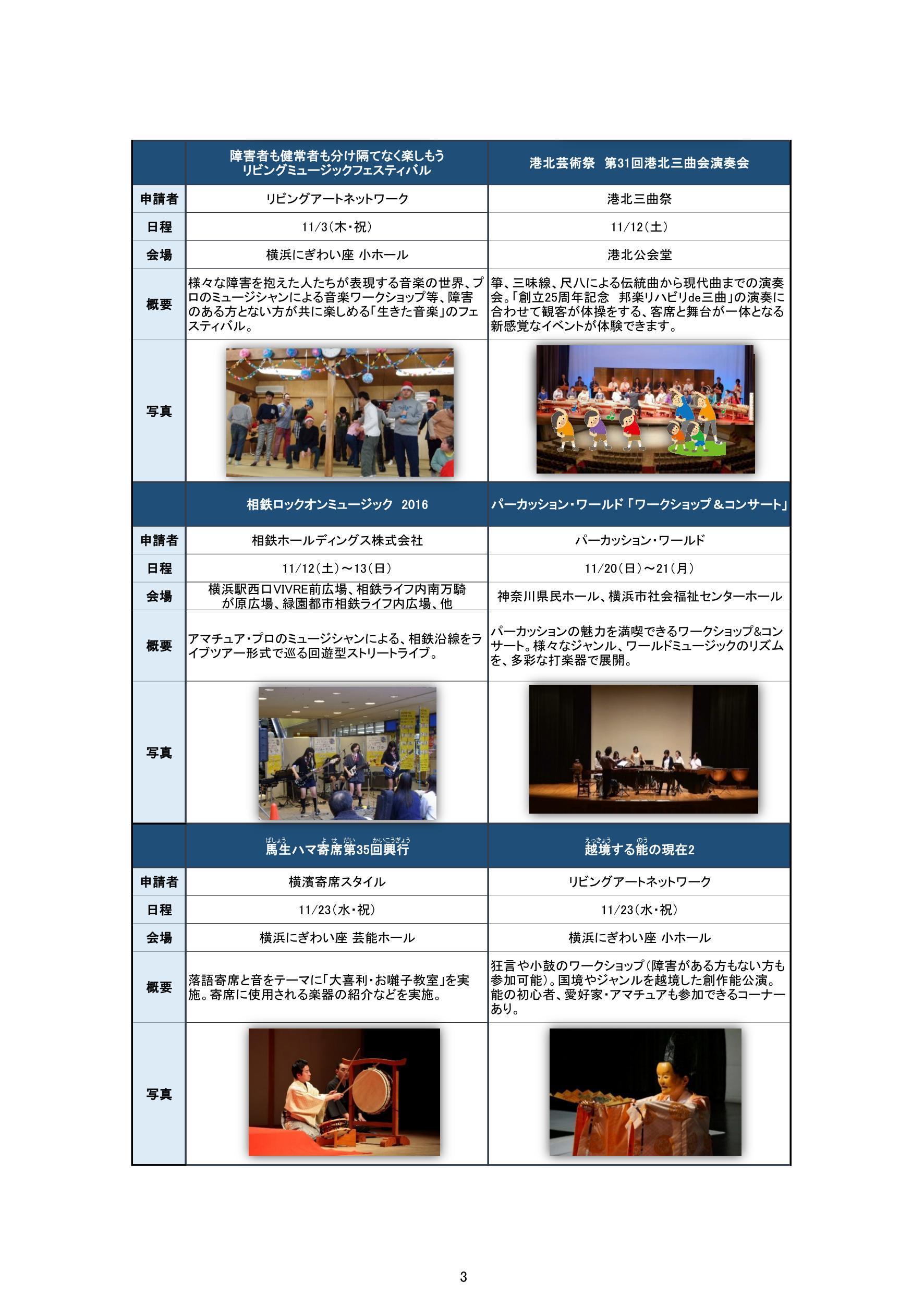 http://yokooto.jp/wp-content/uploads/2016/07/koubo3.jpg